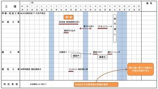 Fujikawa工程表.jpg