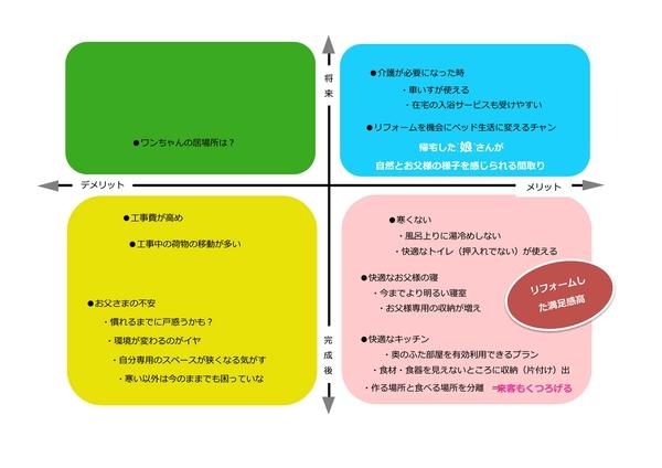 プランのメリット・デメリット.jpg